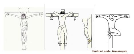 Ilustrasi bentuk-bentuk Penyaliban